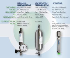 leak standards - sniffer leak detector