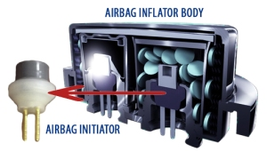 Airbag Initiators Diagram