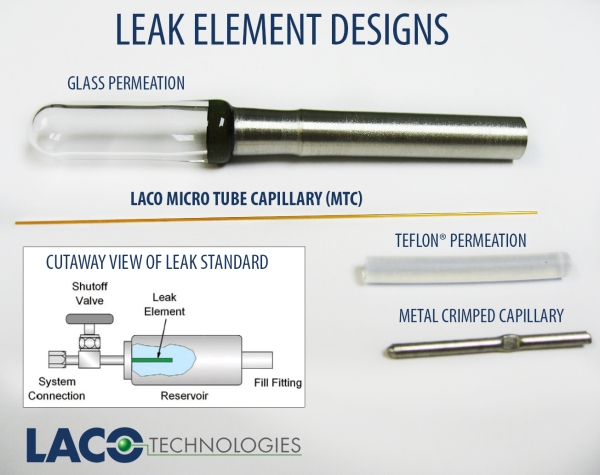 Leak Standard Leak Element Types - Calibrated Leaks - LACO Technologies