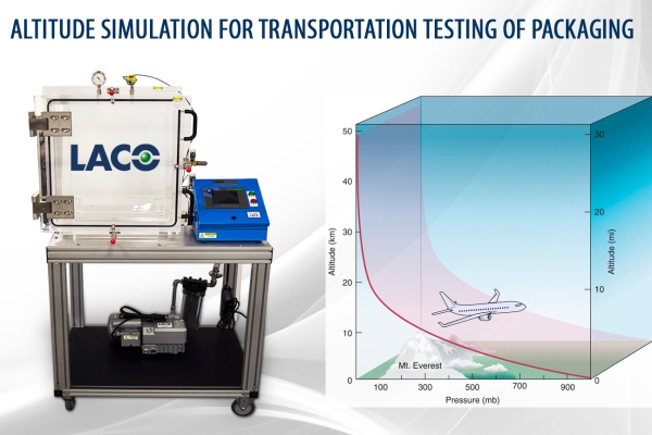 Altitude Simulation for Transportation Testing of Packaging